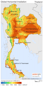 Solar potential in Thailand